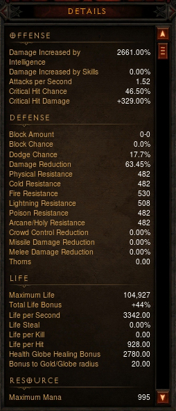 Witch Doctor Stats